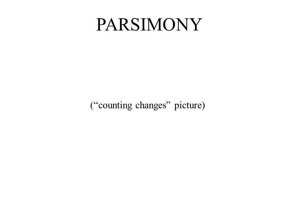 PARSIMONY (counting changes picture)