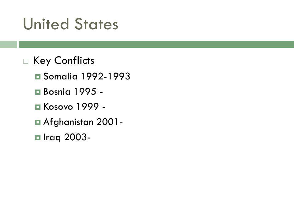 United States Key Conflicts Somalia 1992-1993 Bosnia 1995 - Kosovo 1999 - Afghanistan 2001- Iraq 2003-