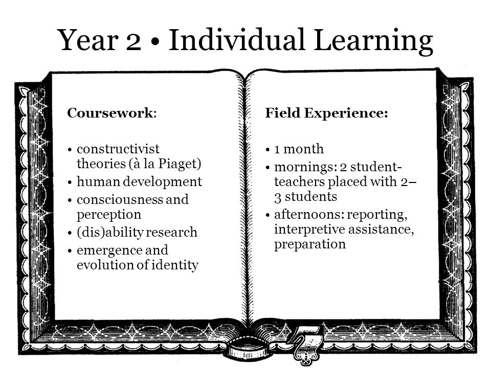 Year 2 Individual Learning Coursework: constructivist theories (à la Piaget) human development consciousness and perception (dis)ability research emergence and evolution of identity Field Experience: 1 month mornings: 2 student- teachers placed with 2– 3 students afternoons: reporting, interpretive assistance, preparation