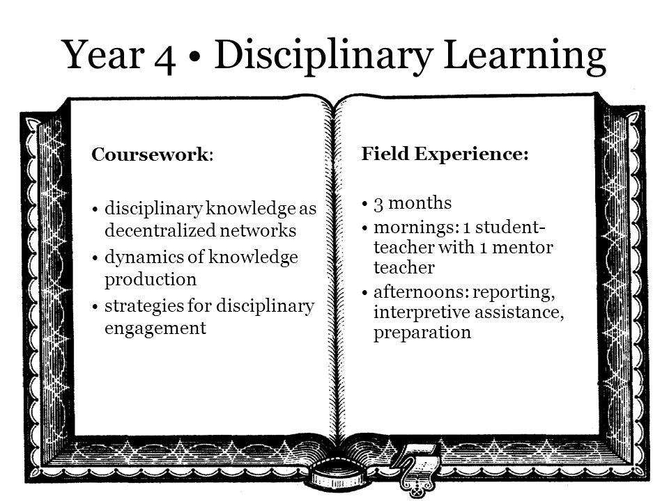 Year 4 Disciplinary Learning Coursework: disciplinary knowledge as decentralized networks dynamics of knowledge production strategies for disciplinary engagement Field Experience: 3 months mornings: 1 student- teacher with 1 mentor teacher afternoons: reporting, interpretive assistance, preparation