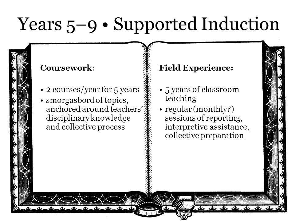 Years 5–9 Supported Induction Coursework: 2 courses/year for 5 years smorgasbord of topics, anchored around teachers disciplinary knowledge and collective process Field Experience: 5 years of classroom teaching regular (monthly ) sessions of reporting, interpretive assistance, collective preparation