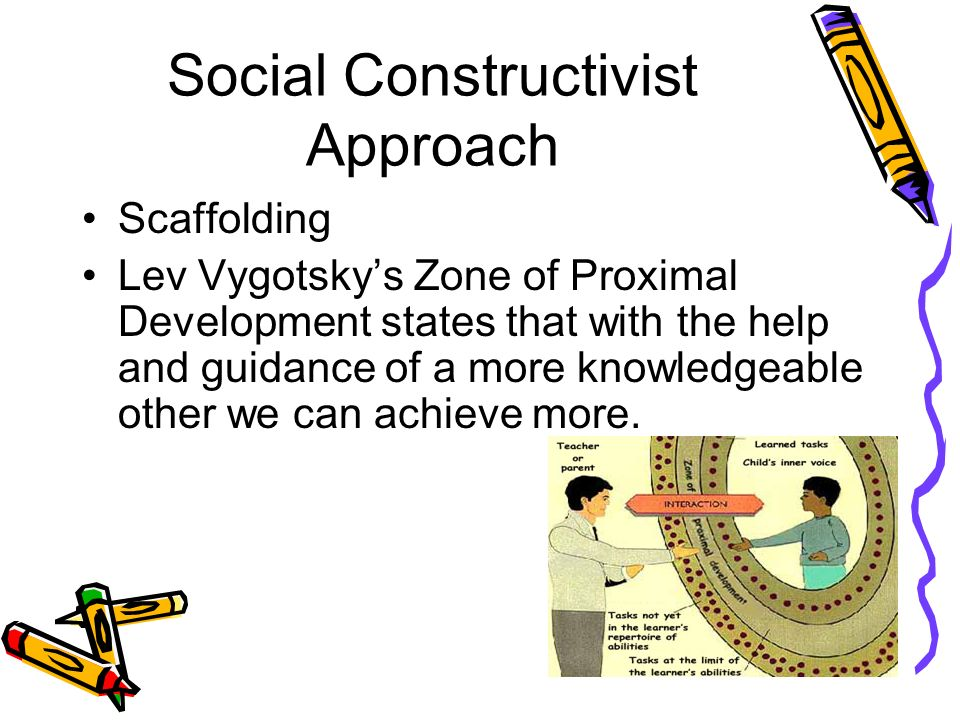Social Constructivist Approach Scaffolding Lev Vygotskys Zone of Proximal Development states that with the help and guidance of a more knowledgeable other we can achieve more.