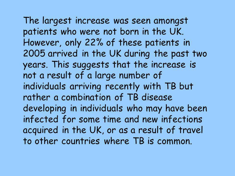 The largest increase was seen amongst patients who were not born in the UK. However, only 22% of these patients in 2005 arrived in the UK during the p
