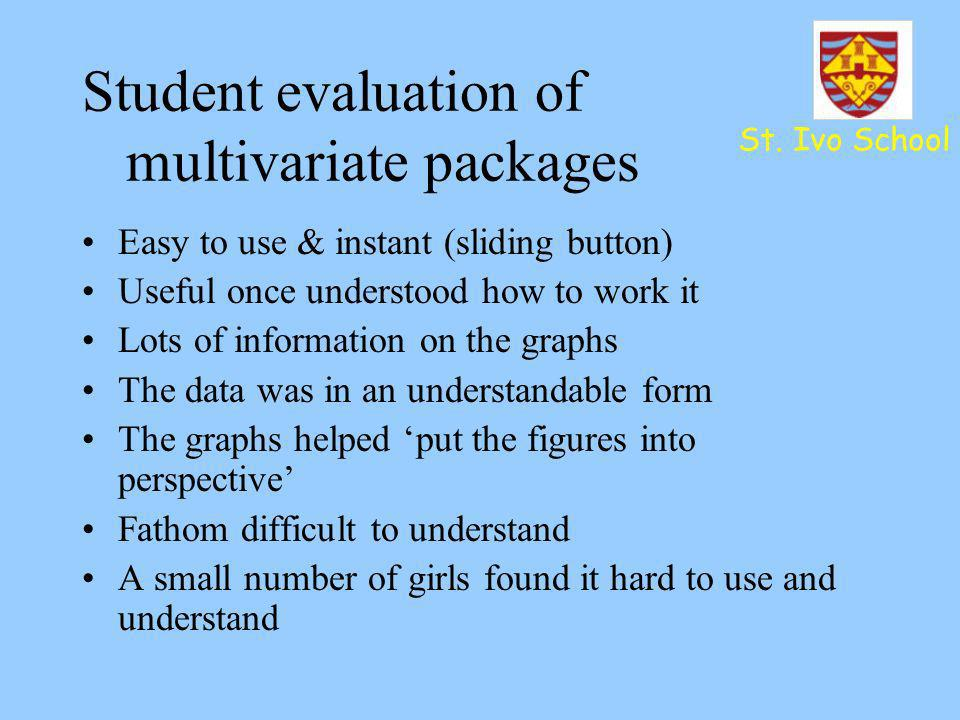 Student evaluation of multivariate packages Easy to use & instant (sliding button) Useful once understood how to work it Lots of information on the gr