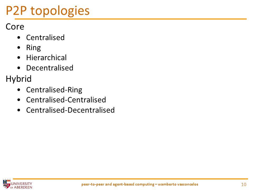 P2P topologies Core Centralised Ring Hierarchical Decentralised Hybrid Centralised-Ring Centralised-Centralised Centralised-Decentralised peer-to-peer and agent-based computing – wamberto vasconcelos 10