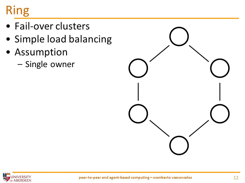 Ring Fail-over clusters Simple load balancing Assumption –Single owner peer-to-peer and agent-based computing – wamberto vasconcelos 12