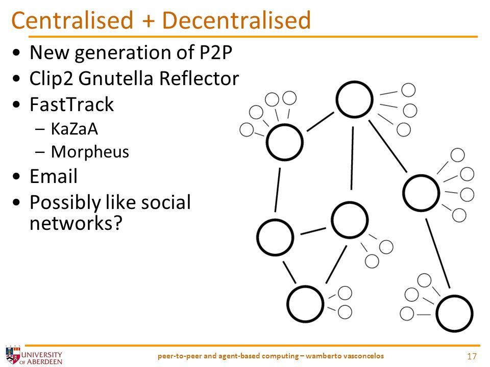 Centralised + Decentralised New generation of P2P Clip2 Gnutella Reflector FastTrack –KaZaA –Morpheus Email Possibly like social networks.