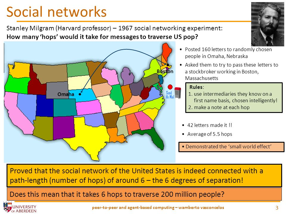 Social networks peer-to-peer and agent-based computing – wamberto vasconcelos 33 Stanley Milgram (Harvard professor ) – 1967 social networking experiment: How many hops would it take for messages to traverse US pop.