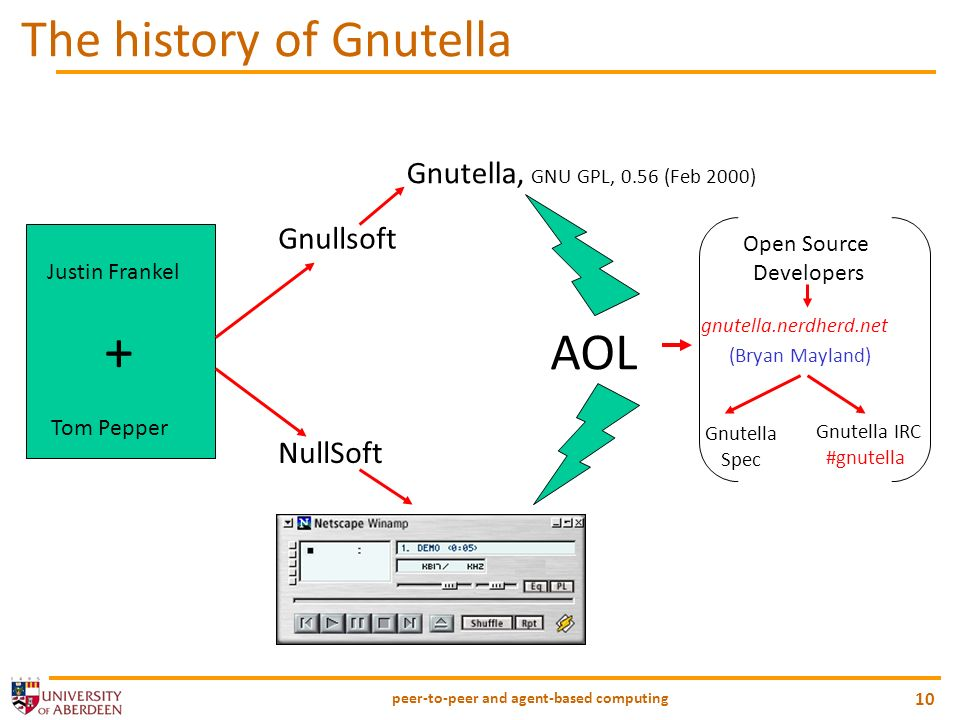 peer-to-peer and agent-based computing 10 Justin Frankel Tom Pepper + Gnullsoft NullSoft Gnutella, GNU GPL, 0.56 (Feb 2000) AOL Gnutella IRC #gnutella gnutella.nerdherd.net Open Source Developers (Bryan Mayland) Gnutella Spec The history of Gnutella