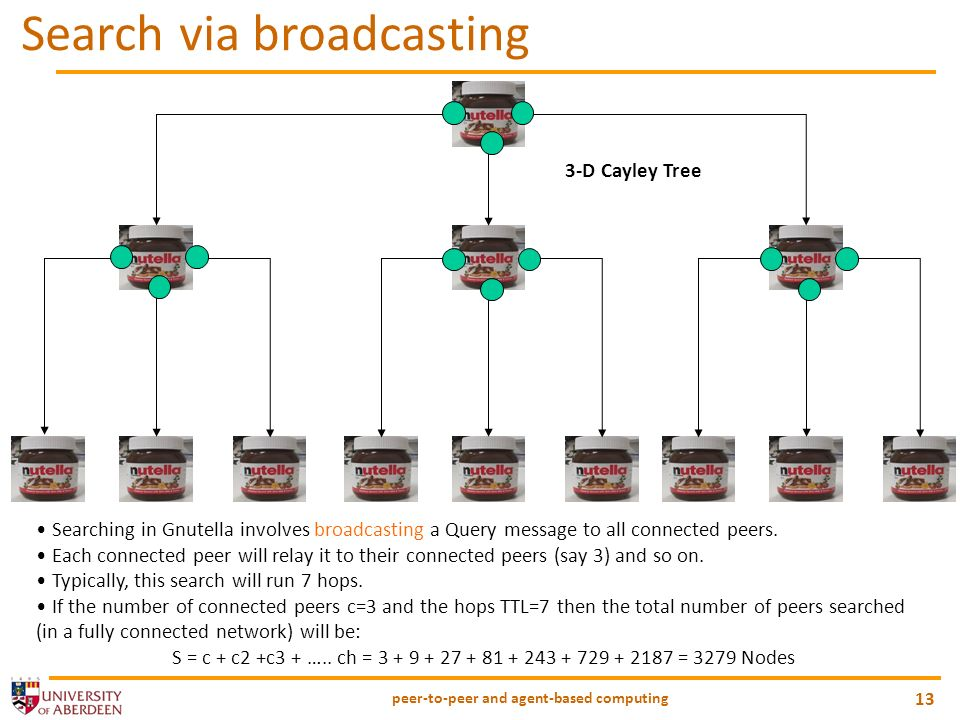 peer-to-peer and agent-based computing 13 Search via broadcasting Searching in Gnutella involves broadcasting a Query message to all connected peers.