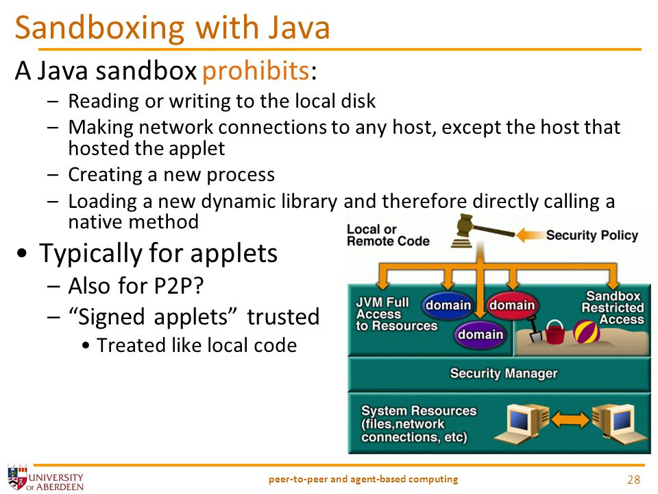 Sandboxing with Java A Java sandbox prohibits: –Reading or writing to the local disk –Making network connections to any host, except the host that hosted the applet –Creating a new process –Loading a new dynamic library and therefore directly calling a native method Typically for applets –Also for P2P.