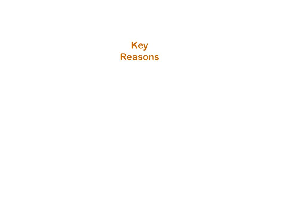 Key Reasons