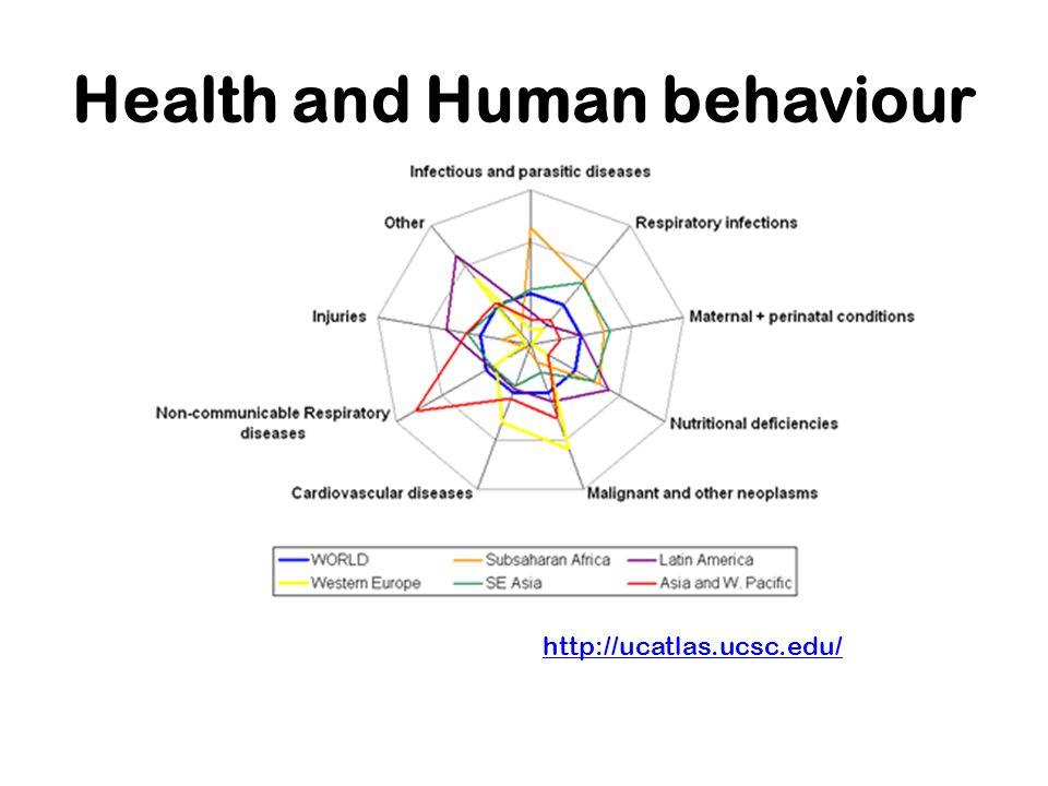Health and Human behaviour http://ucatlas.ucsc.edu/