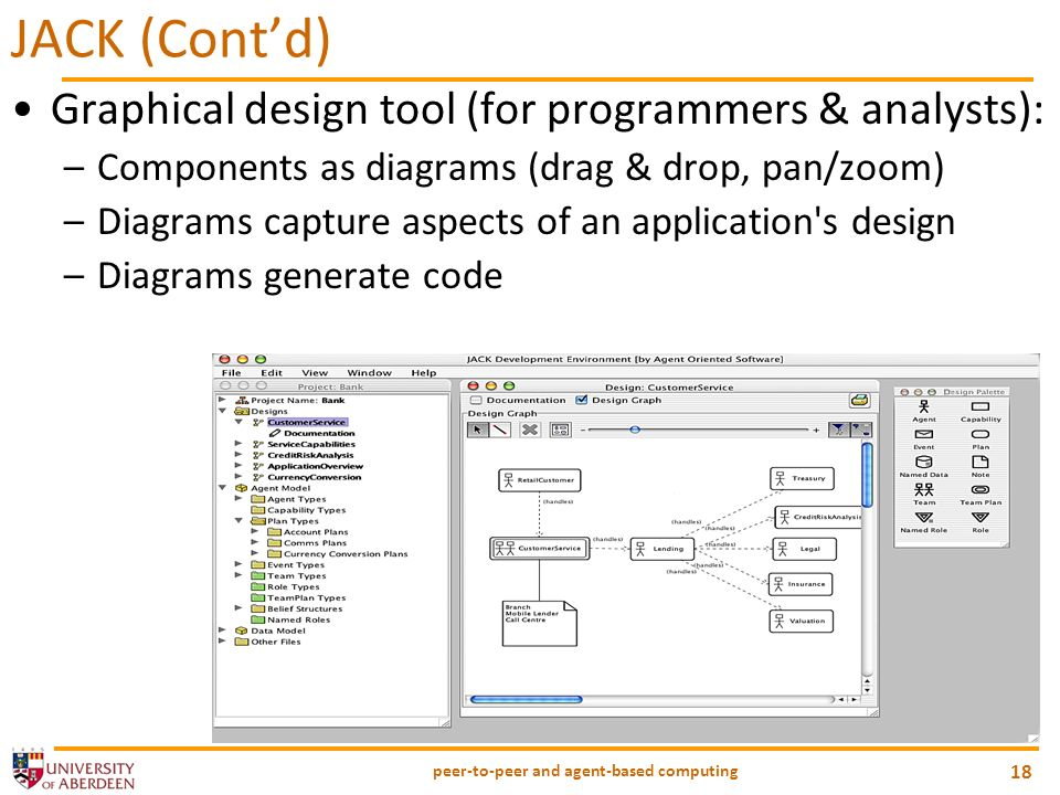 peer-to-peer and agent-based computing 18 JACK (Contd) Graphical design tool (for programmers & analysts): –Components as diagrams (drag & drop, pan/zoom) –Diagrams capture aspects of an application s design –Diagrams generate code