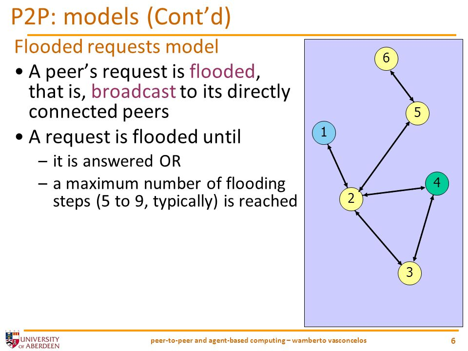 peer-to-peer and agent-based computing – wamberto vasconcelos 6 P2P: models (Contd) Flooded requests model A peers request is flooded, that is, broadcast to its directly connected peers A request is flooded until –it is answered OR –a maximum number of flooding steps (5 to 9, typically) is reached