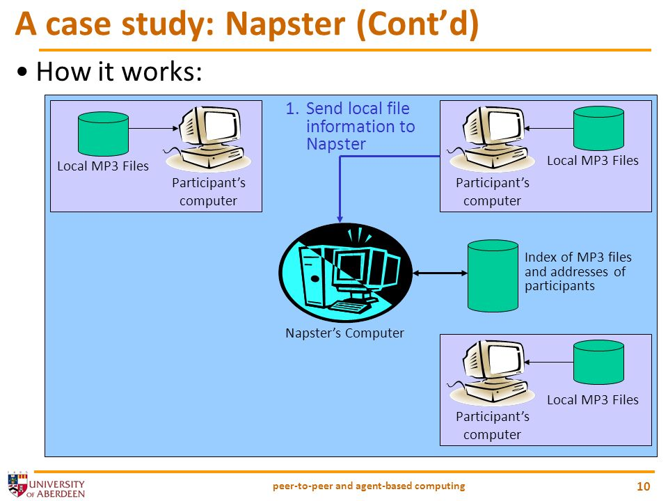 peer-to-peer and agent-based computing 10 A case study: Napster (Contd) How it works: Napsters Computer Participants computer Local MP3 Files Participants computer Local MP3 Files Index of MP3 files and addresses of participants Participants computer Local MP3 Files 1.Send local file information to Napster