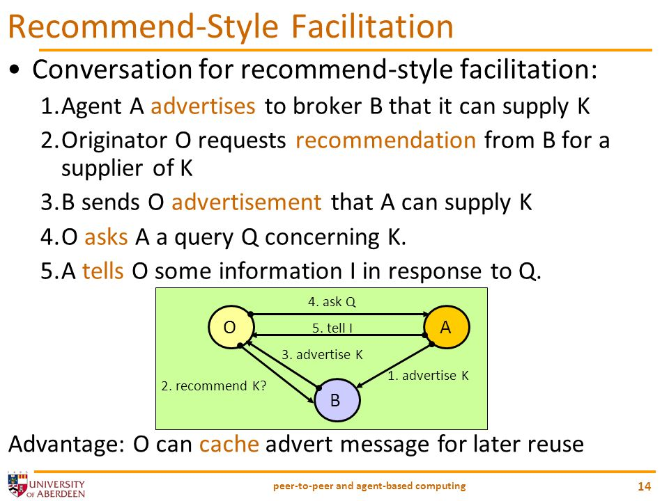 peer-to-peer and agent-based computing 14 Recommend-Style Facilitation Conversation for recommend-style facilitation: 1.Agent A advertises to broker B that it can supply K 2.Originator O requests recommendation from B for a supplier of K 3.B sends O advertisement that A can supply K 4.O asks A a query Q concerning K.