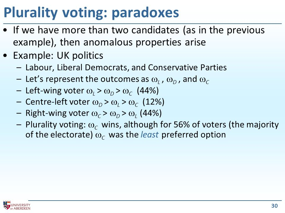 If we have more than two candidates (as in the previous example), then anomalous properties arise Example: UK politics –Labour, Liberal Democrats, and Conservative Parties –Lets represent the outcomes as L, D, and C –Left-wing voter L > D > C (44%) –Centre-left voter D > L > C (12%) –Right-wing voter C > D > L (44%) –Plurality voting: C wins, although for 56% of voters (the majority of the electorate) C was the least preferred option 30 Plurality voting: paradoxes