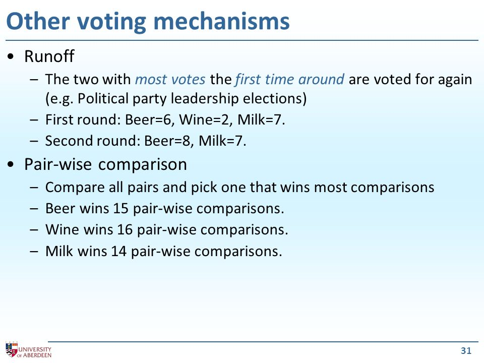 31 Other voting mechanisms Runoff –The two with most votes the first time around are voted for again (e.g.