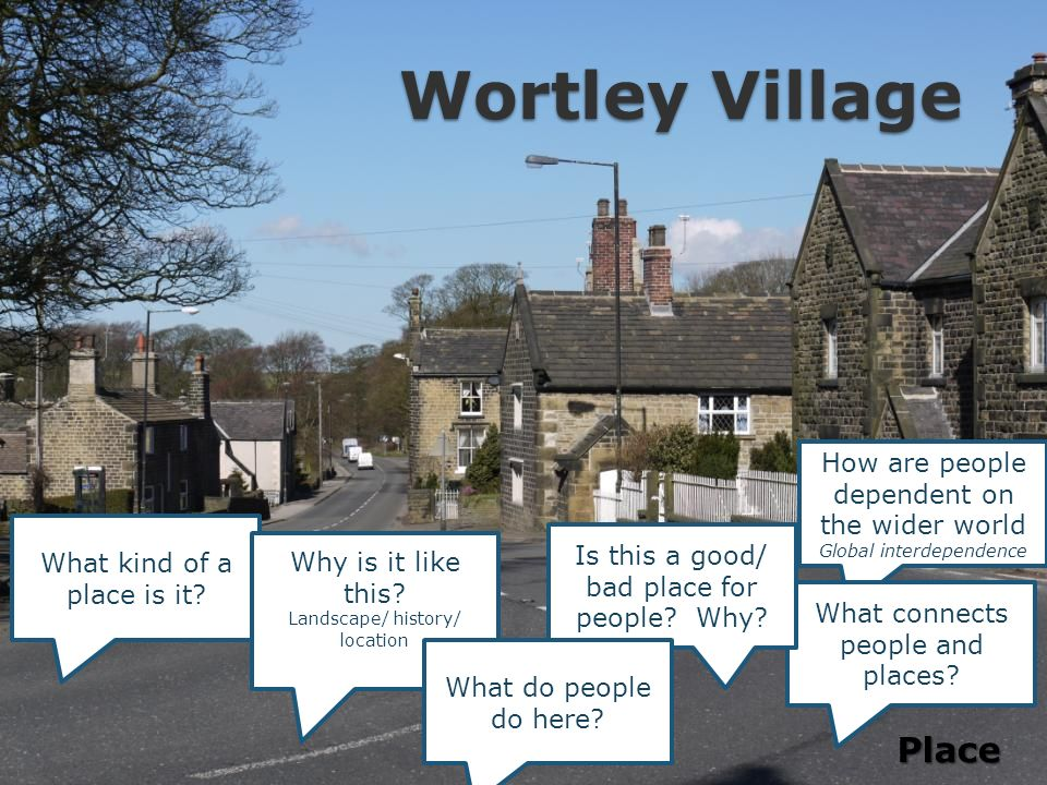 Wortley Village How are people dependent on the wider world Global interdependence What connects people and places.
