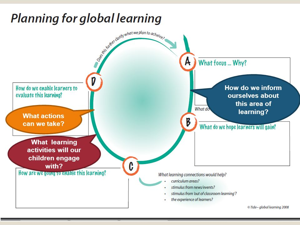 How do we inform ourselves about this area of learning.