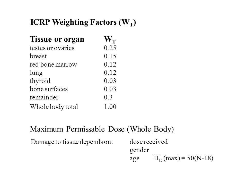 ICRP Weighting Factors (W T ) Tissue or organW T testes or ovaries0.25 breast0.15 red bone marrow0.12 lung0.12 thyroid0.03 bone surfaces0.03 remainder
