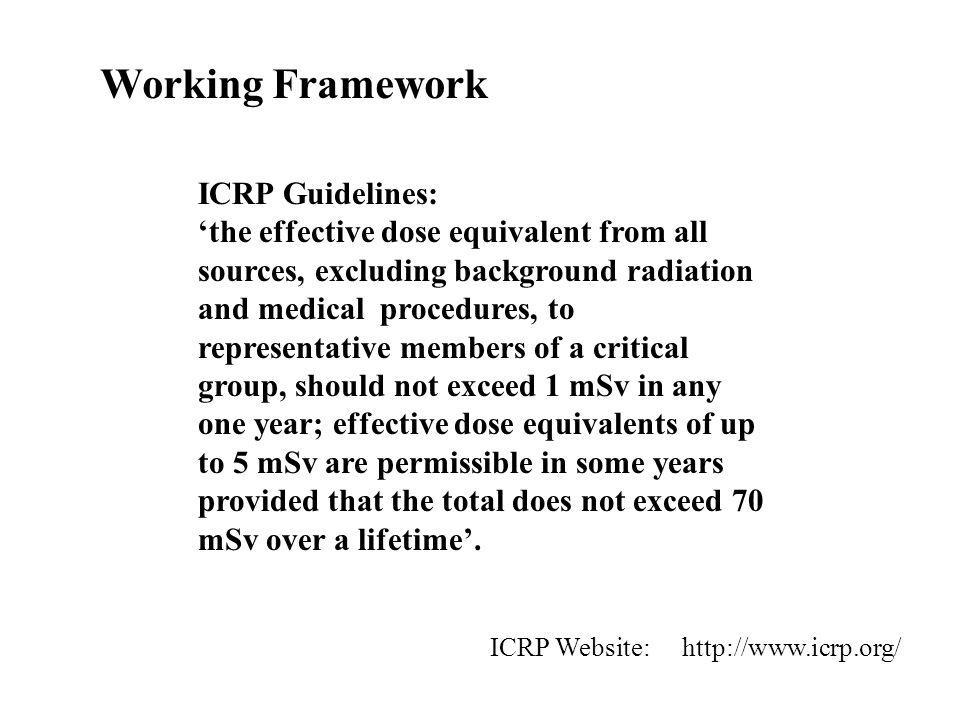 ICRP Guidelines: the effective dose equivalent from all sources, excluding background radiation and medical procedures, to representative members of a