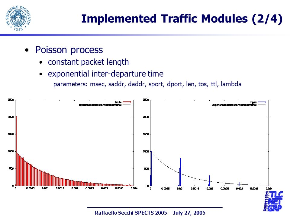 14 Raffaello Secchi SPECTS 2005 – July 27, 2005 Implemented Traffic Modules (2/4) Poisson process constant packet length exponential inter-departure time parameters: msec, saddr, daddr, sport, dport, len, tos, ttl, lambda