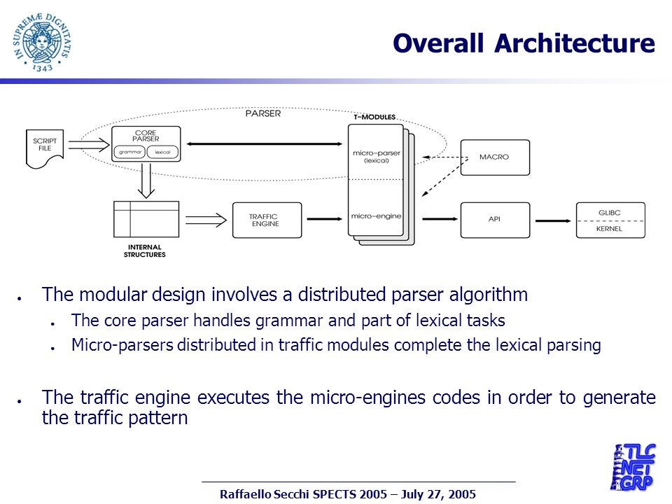 9 Raffaello Secchi SPECTS 2005 – July 27, 2005 Overall Architecture The modular design involves a distributed parser algorithm The core parser handles grammar and part of lexical tasks Micro-parsers distributed in traffic modules complete the lexical parsing The traffic engine executes the micro-engines codes in order to generate the traffic pattern