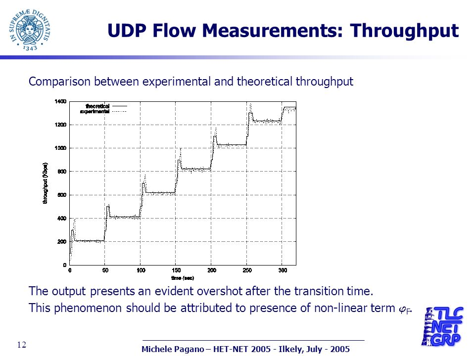 Michele Pagano – HET-NET 2005 - Ilkely, July - 2005 12 UDP Flow Measurements: Throughput The output presents an evident overshot after the transition