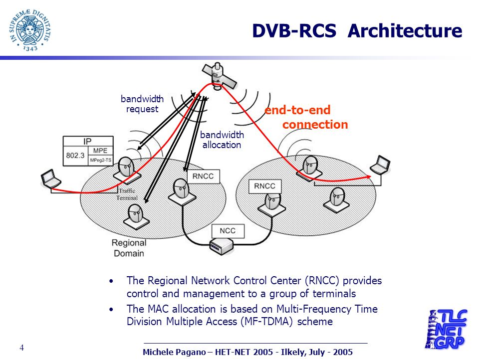 Michele Pagano – HET-NET 2005 - Ilkely, July - 2005 4 DVB-RCS Architecture The Regional Network Control Center (RNCC) provides control and management