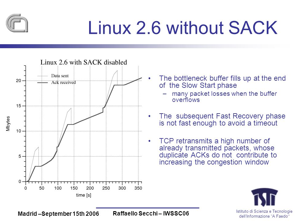 Istituto di Scienza e Tecnologie dellInformazione A Faedo Madrid –September 15th 2006 Raffaello Secchi – IWSSC06 Linux 2.6 without SACK The bottleneck buffer fills up at the end of the Slow Start phase –many packet losses when the buffer overflows The subsequent Fast Recovery phase is not fast enough to avoid a timeout TCP retransmits a high number of already transmitted packets, whose duplicate ACKs do not contribute to increasing the congestion window