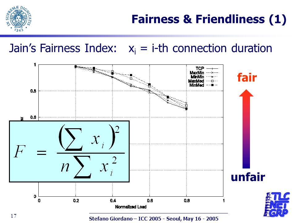 Stefano Giordano – ICC 2005 - Seoul, May 16 - 2005 17 Fairness & Friendliness (1) Jains Fairness Index: x i = i-th connection duration fair unfair