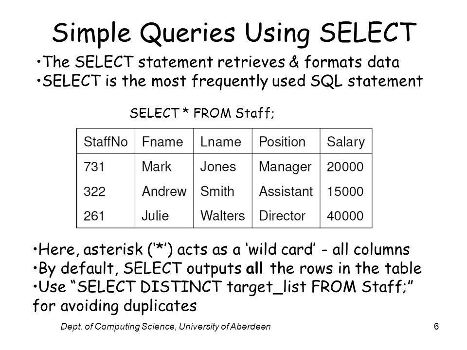 Dept. of Computing Science, University of Aberdeen6 Simple Queries Using SELECT The SELECT statement retrieves & formats data SELECT is the most frequ