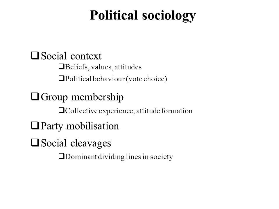 Political sociology Social context Beliefs, values, attitudes Political behaviour (vote choice) Group membership Collective experience, attitude forma
