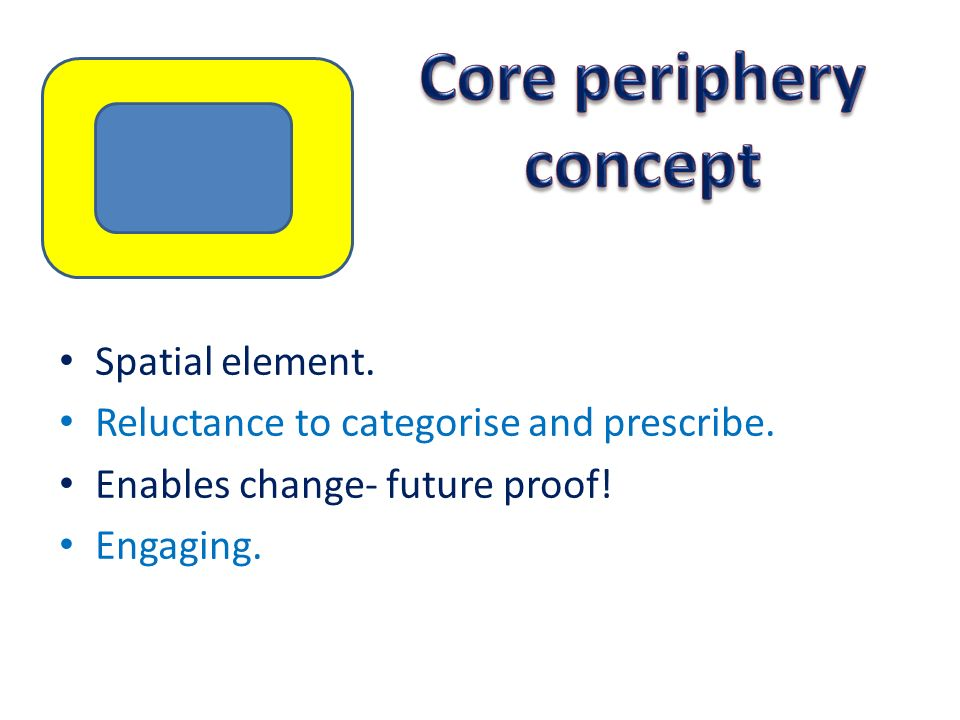 Spatial element. Reluctance to categorise and prescribe. Enables change- future proof! Engaging.