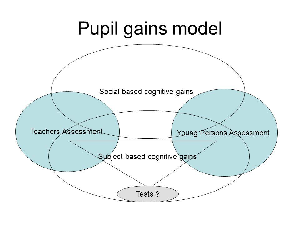 Pupil gains model Teachers Assessment Tests .
