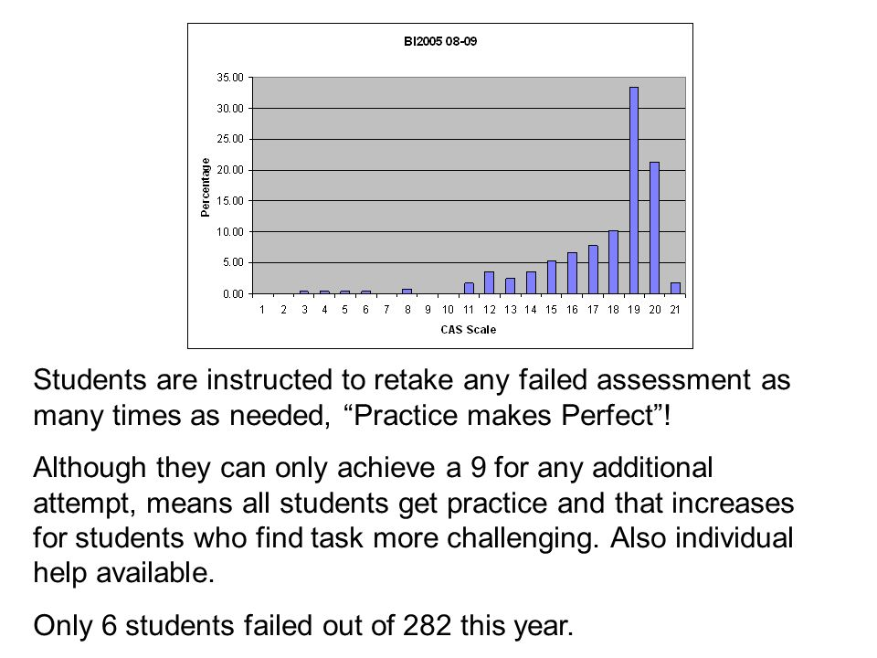 Pros: Challenging Flexible Allows all students to reach a basic competence level in multiple skills Very forgiving, repeat assessments until pass Enables targeted help to weaker students Assessments are available on alternate days for those involved in Sports or otherwise unable to attend main session Cons: Huge amount of work for course design team and administrative staff Diversity of student ability means too easy for some and way too difficult for others