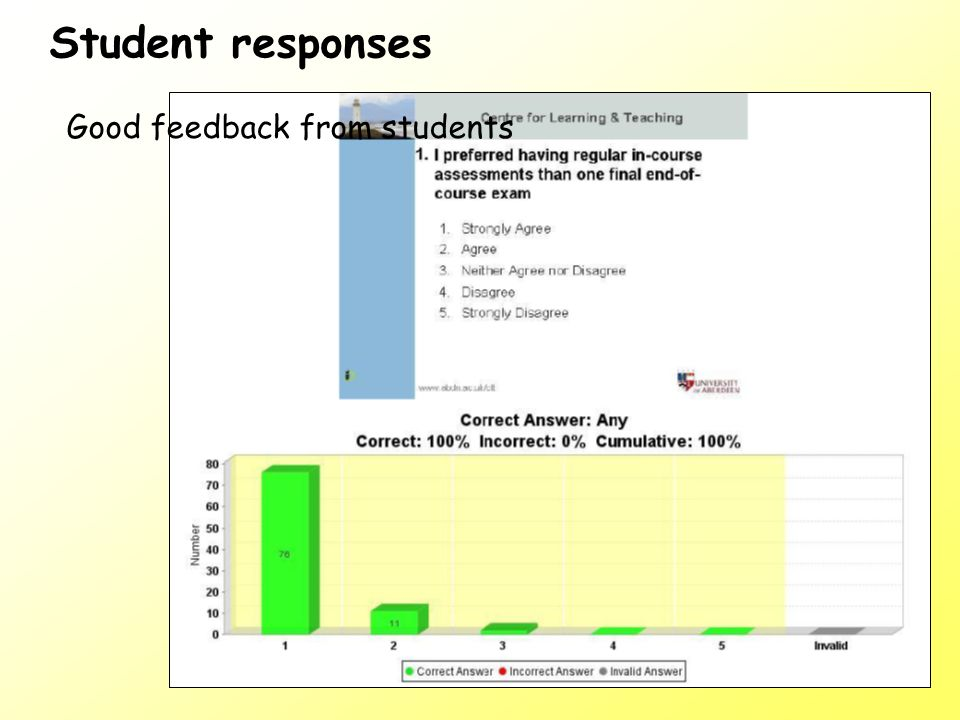 Student responses Good feedback from students