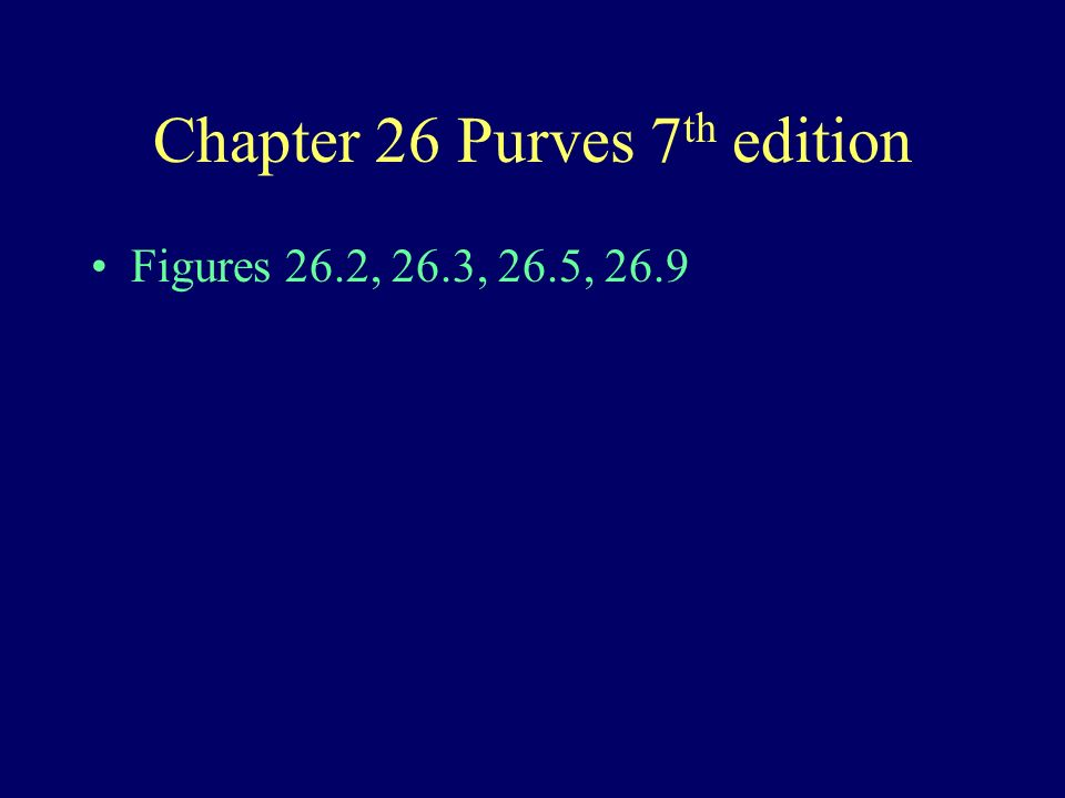 Chapter 26 Purves 7 th edition Figures 26.2, 26.3, 26.5, 26.9