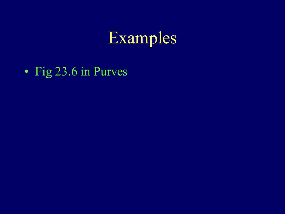 Examples Fig 23.6 in Purves