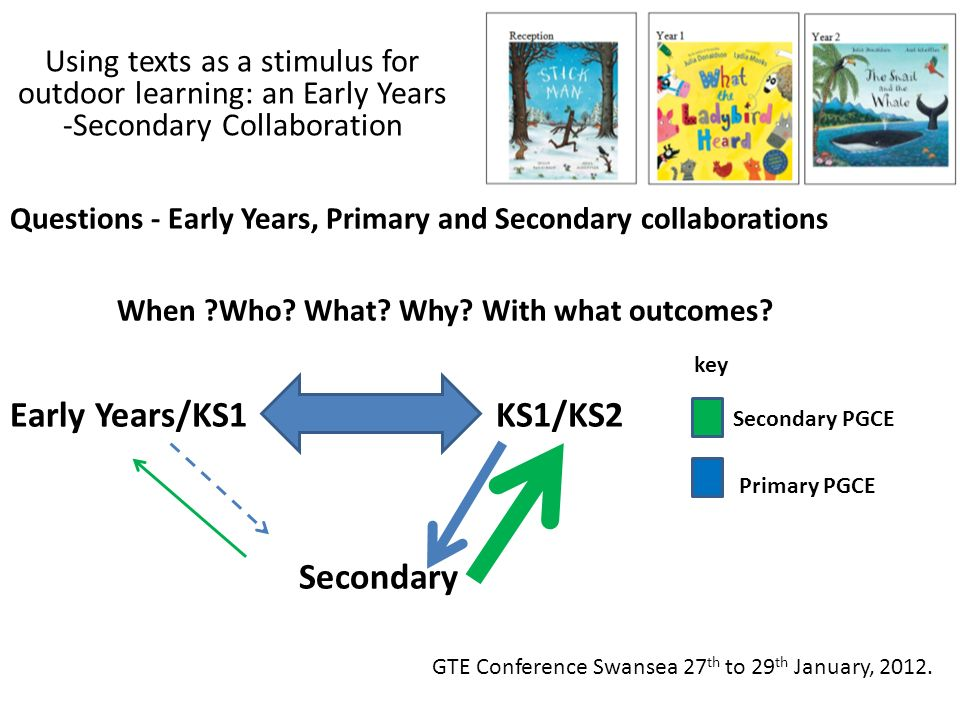 Questions - Early Years, Primary and Secondary collaborations When Who.