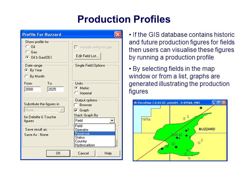 Production Profiles If the GIS database contains historic and future production figures for fields then users can visualise these figures by running a