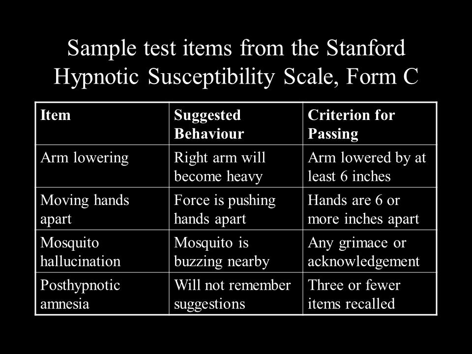 Sample test items from the Stanford Hypnotic Susceptibility Scale, Form C ItemSuggested Behaviour Criterion for Passing Arm loweringRight arm will become heavy Arm lowered by at least 6 inches Moving hands apart Force is pushing hands apart Hands are 6 or more inches apart Mosquito hallucination Mosquito is buzzing nearby Any grimace or acknowledgement Posthypnotic amnesia Will not remember suggestions Three or fewer items recalled