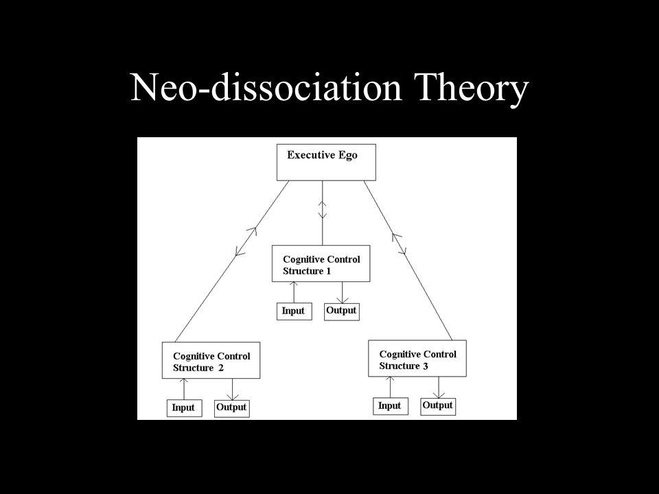 Neo-dissociation Theory
