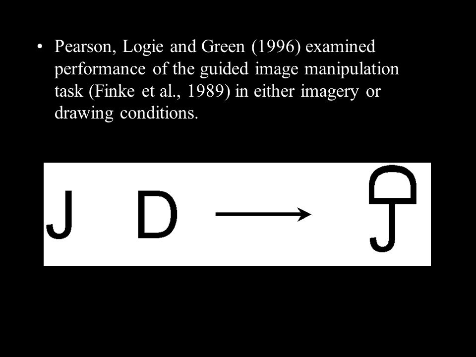 Pearson, Logie and Green (1996) examined performance of the guided image manipulation task (Finke et al., 1989) in either imagery or drawing conditions.