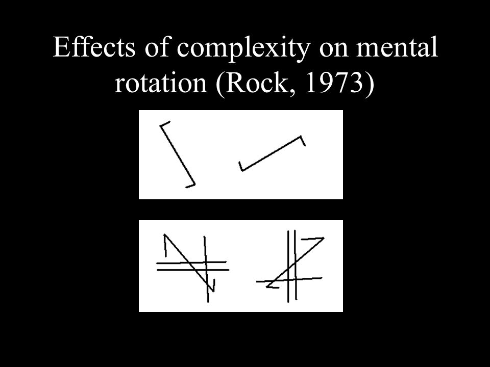 Effects of complexity on mental rotation (Rock, 1973)