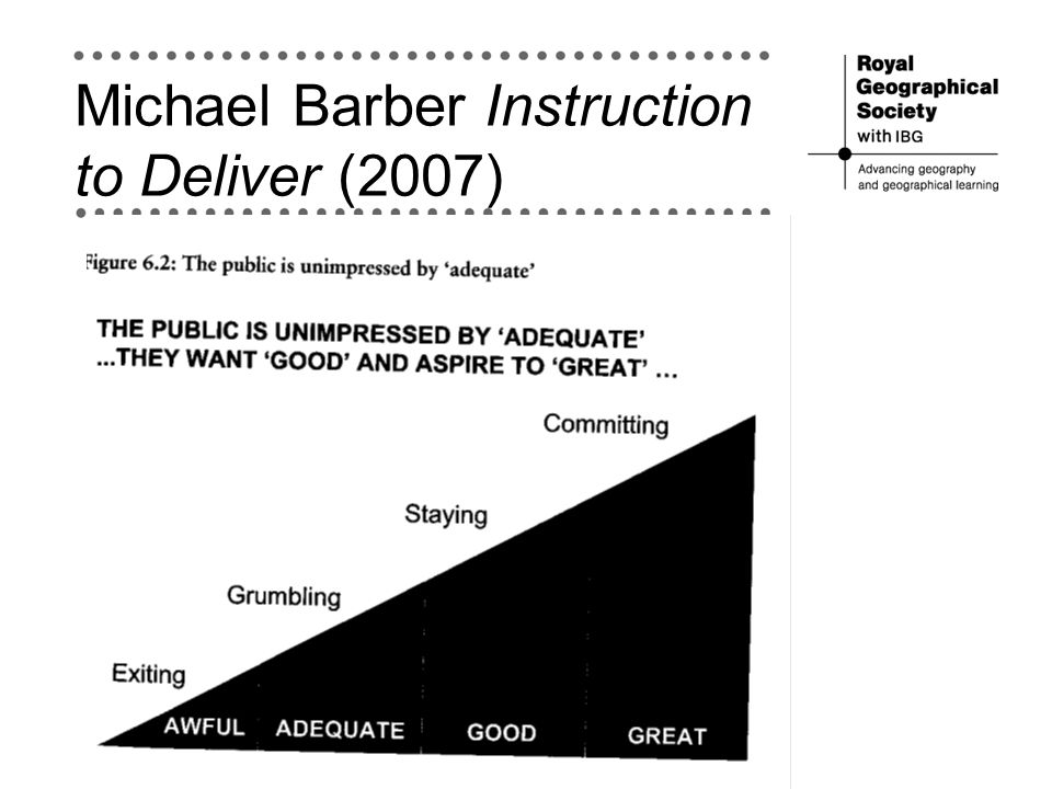 Michael Barber Instruction to Deliver (2007)
