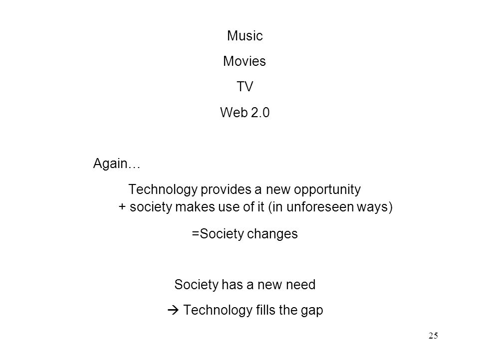 25 Music Movies TV Web 2.0 Again… Technology provides a new opportunity + society makes use of it (in unforeseen ways) =Society changes Society has a new need Technology fills the gap