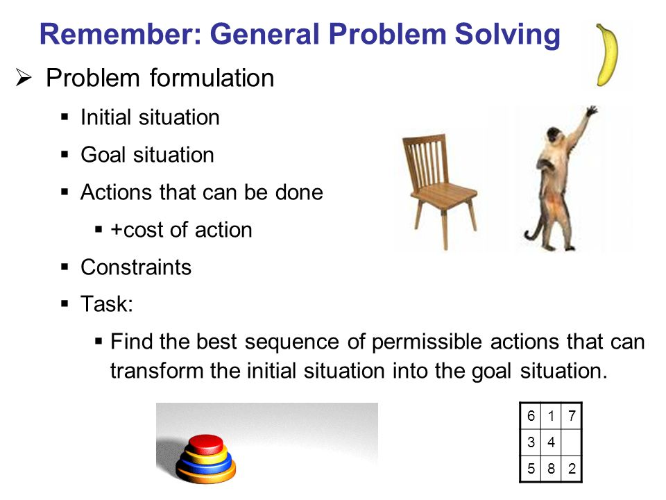 Problem formulation Initial situation Goal situation Actions that can be done +cost of action Constraints Task: Find the best sequence of permissible actions that can transform the initial situation into the goal situation.